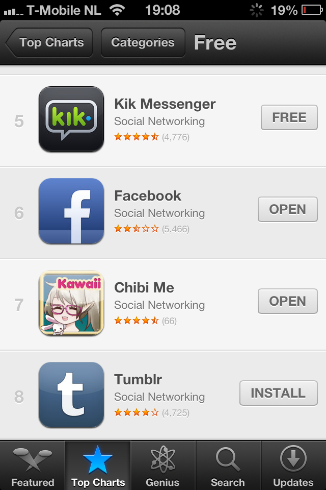 our avatar creator app chibi me is now in top 10 list for social ...: www.lucium.com/chibi-me-in-top-10